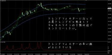 FX極:ドル円5分足(8/3)