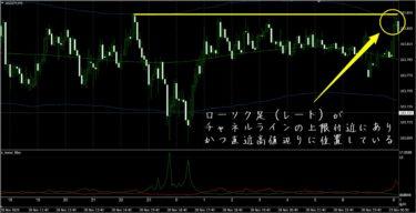 FX極:ドル円5分足(11/23)