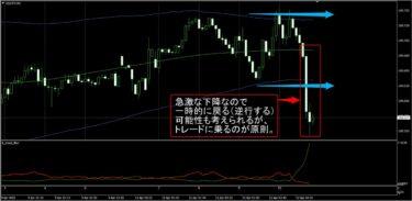 FX極:ドル円5分足(4/12)