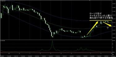 FX極の検証(7/5)と、同じ日のトワイライトゾーンFXのトレード検証・EA紹介