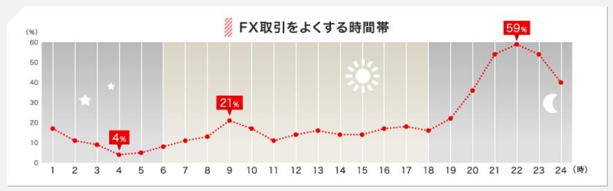 岡安盛男さんに学ぶ、FXで稼ぐ法則1
