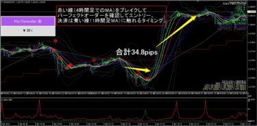 【+58pips】FXism 天才チャート(とプロコントローラー改) スイングトレード検証