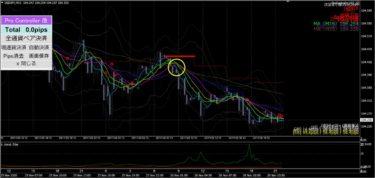 天才チャート+MT4プロコントローラー改:ドル円(11/26)