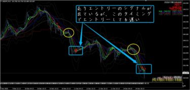 天才チャート+MT4プロコントローラー改:ドル円(12/14)