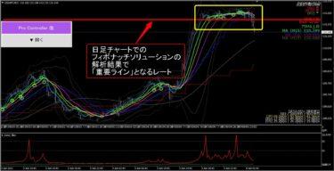 天才チャート+MT4プロコントローラー改:USDJPY(6/4)