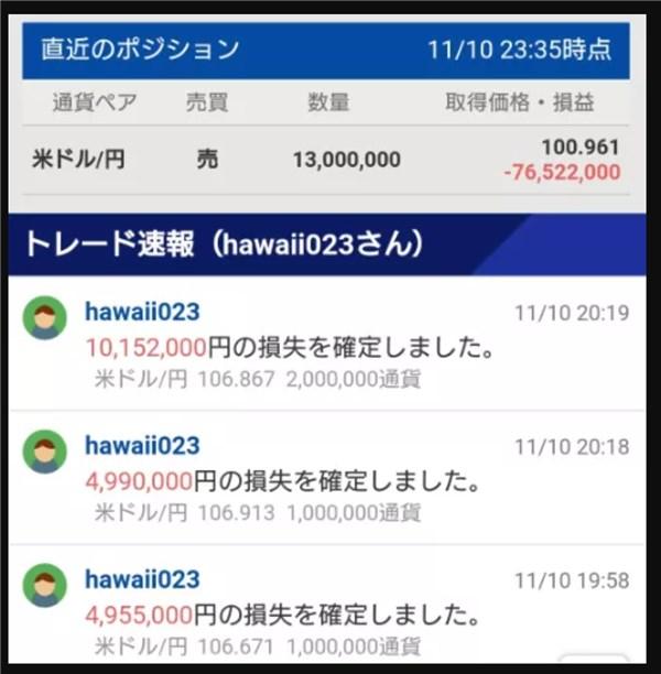 hawaii023氏 11/10に約2000万円の損失確定