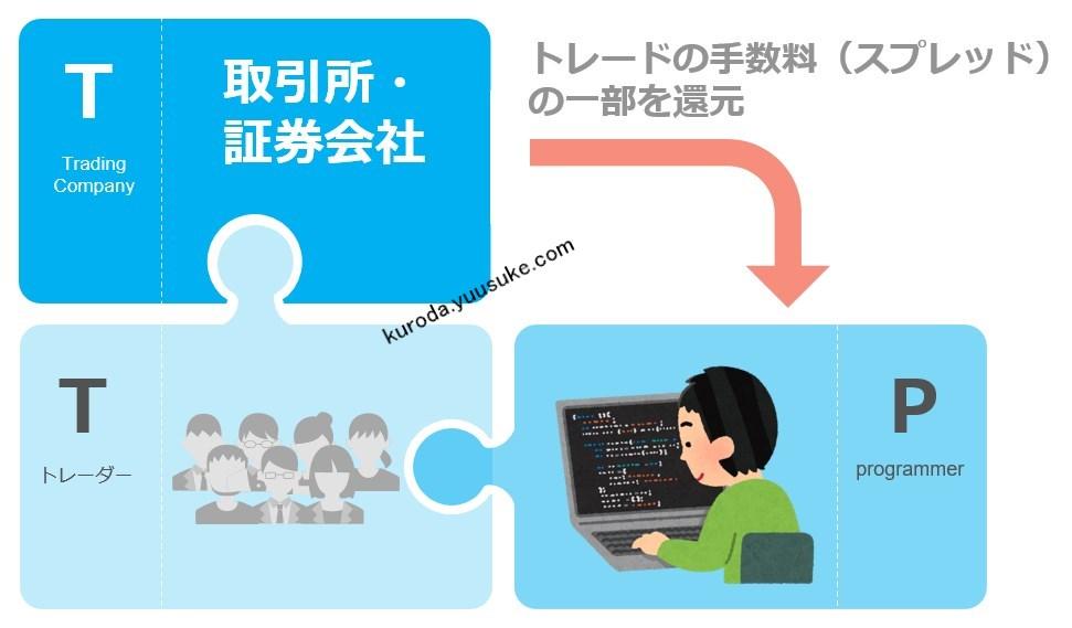 IB方式の説明図