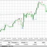 【K_BreakOutTrading】1/8のトレード結果(5分で60000円)