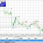 【K_BreakOutTrading】10/17のトレード結果 +29,239円