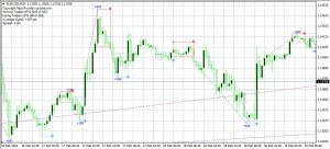 k-breakout-trading