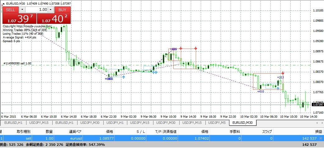 k-breakout-trading0310_2