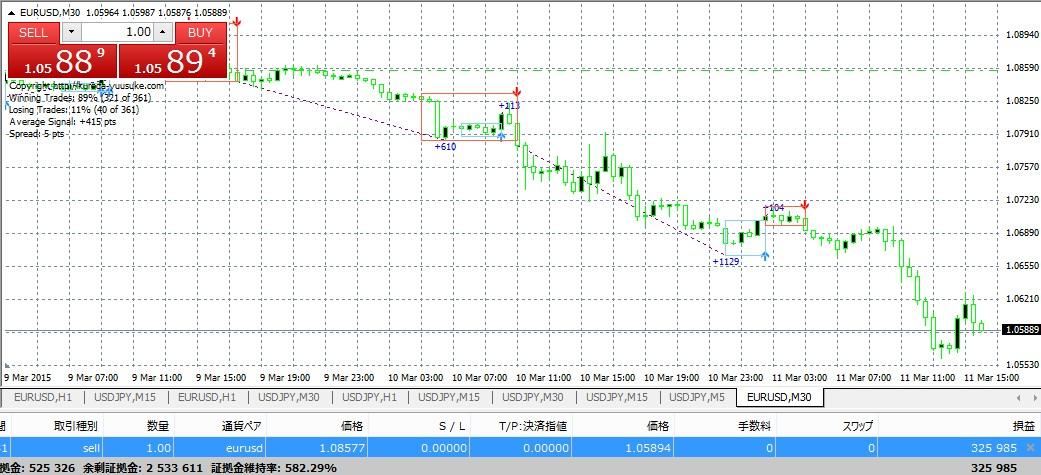 k-breakout-trading0311