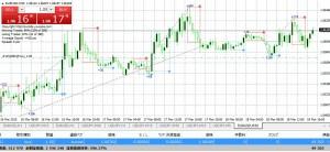 k-breakout-trading0318