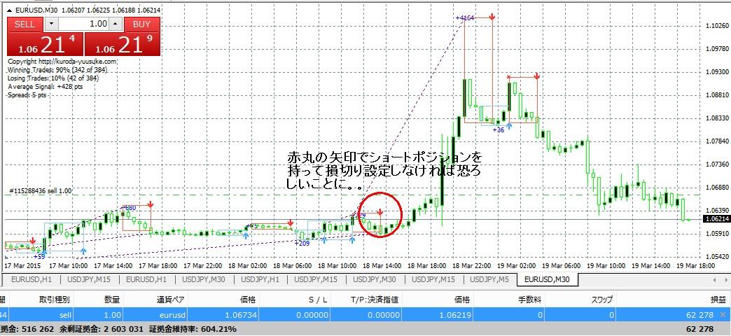 k-breakout-trading0320