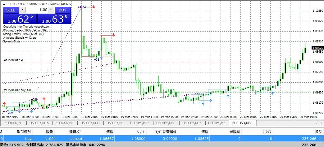 k-breakout-trading0322