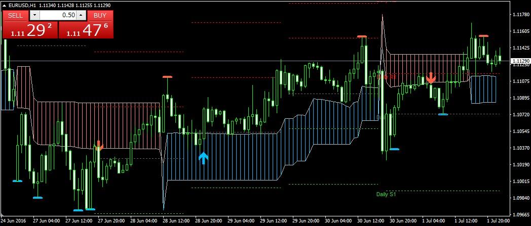 k-swing-trade-eurusd1h