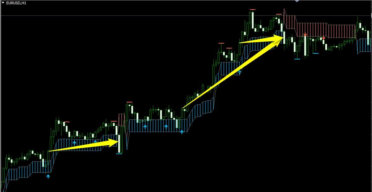 k-swing-tradingの決済タイミング(利確タイミング)