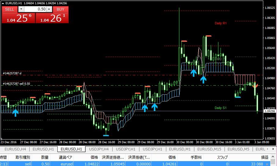 k-swing-trade0103eurusd1h-66pips