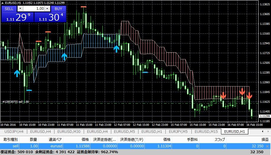 k-swing-trade0217eurusd1h