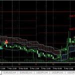 最近の主流ツールで3/13以降のマーケット予想(K_SwingTrading)
