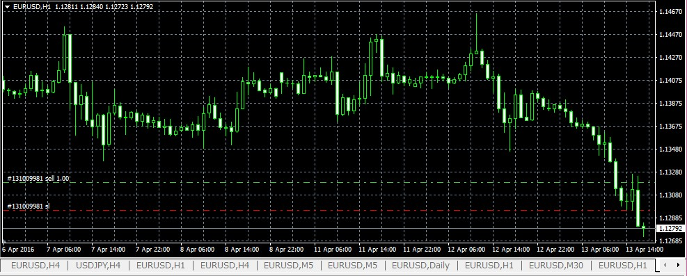 k-swing-trade0413eurusd1h-375ppps