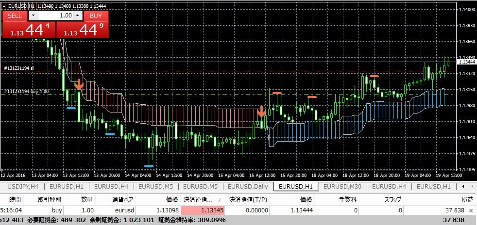 k-swing-trade0419eurusd1h-339ppps