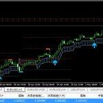 【+323pips】 K_SwingTradingの5/3トレード検証