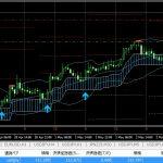 【5/4 FOMC】K_SwingTradingのトレード検証 51pips