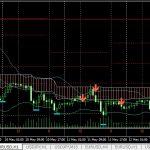 K_SwingTradingのトレード検証(5/15) 60pips
