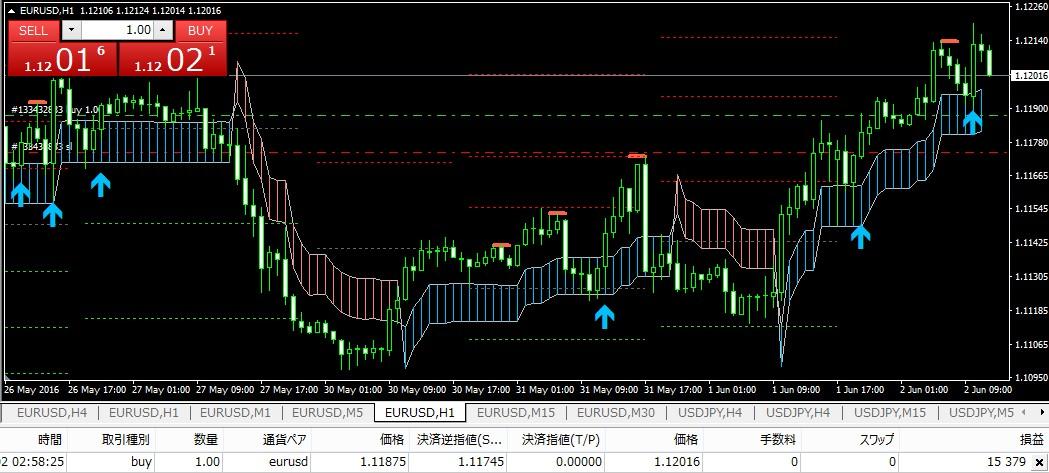 k-swing-trade0524eurusd1h-15379yen