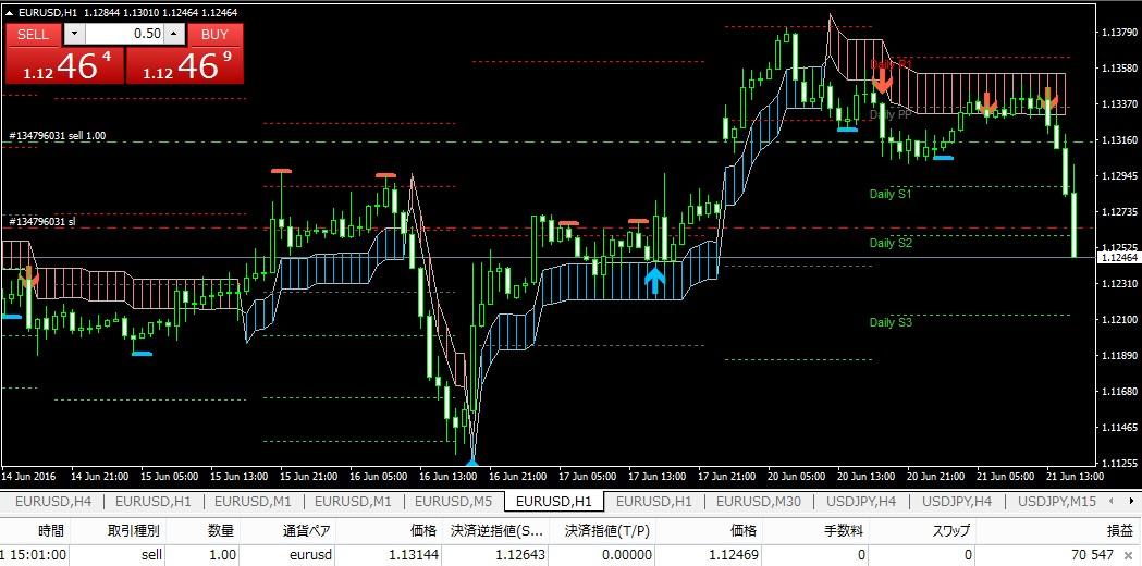 k-swing-trade0620eurusd1h-668pips