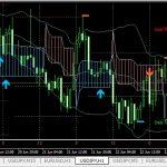 主流ツールで6/26以降のマーケット予想(K_SwingTrading)