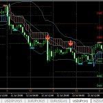 主流ツール(K_SwingTrading)で7/17以降のマーケット予想