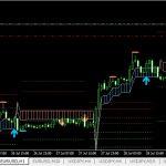 最近の主流ツールでマーケット予想 その2(K_SwingTrading)