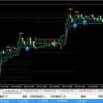 K_SwingTradingの8/2トレード検証(+424pips=21225円)