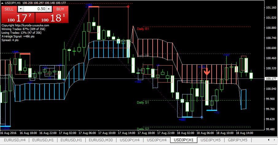 k-swing-trade0818usdjpy1h