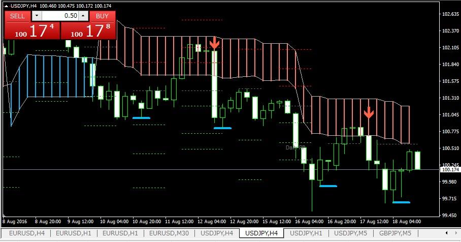 k-swing-trade0818usdjpy4h