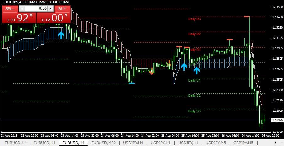 k-swing-trade0828eurusd1h