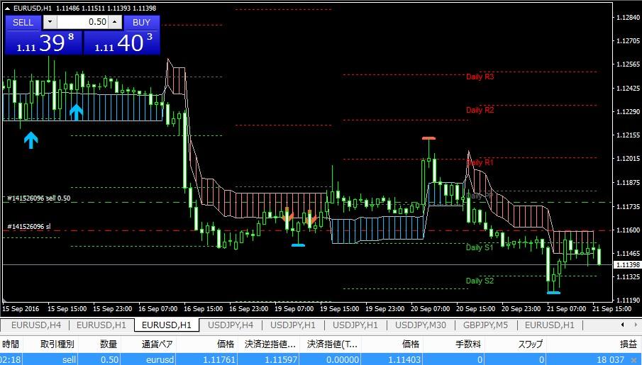 k-swing-trade0921eurusd1h-360pips