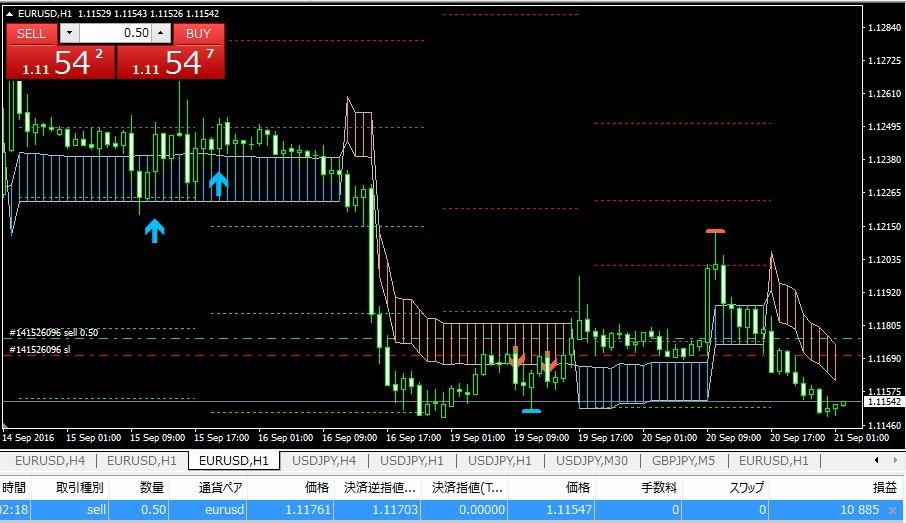 k-swing-trade0923eurusd1h-217pips_r