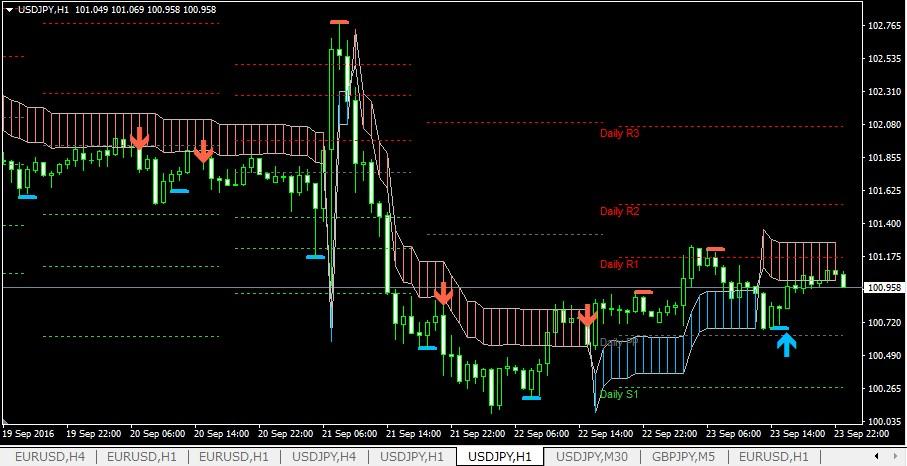 k-swing-trade0924usdjpy1h
