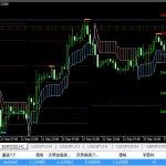 K_SwingTradingの9/22トレード検証(+80pips=4,018円)