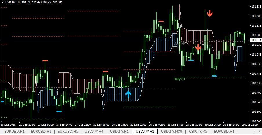 k-swing-trade1003usdjpy1h