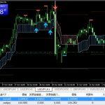 K_SwingTradingの11/2トレード検証(+●●pips=○○○○○円)と勝つ方法