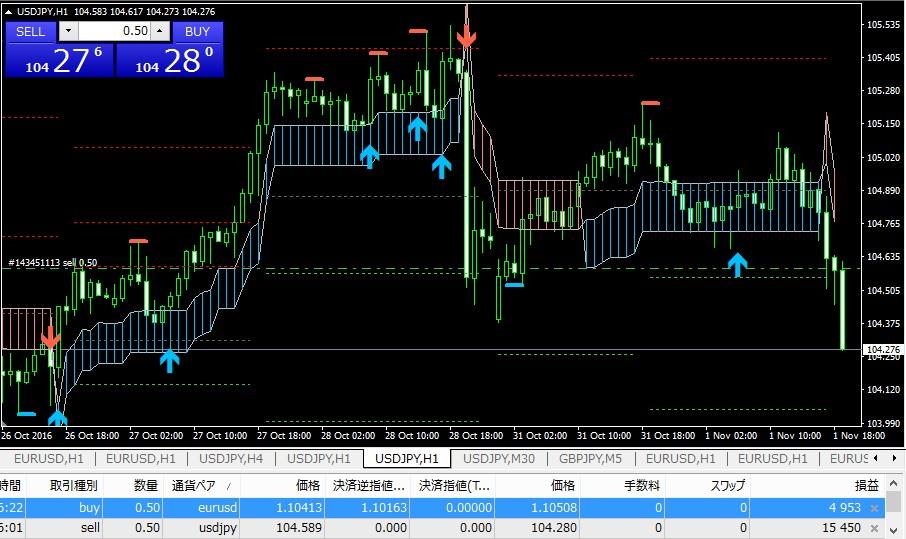 k-swing-trade1102usdjpy1h-30pips