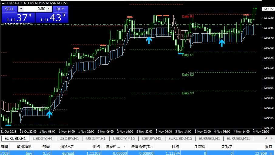 k-swing-trade1104eurusd1h-26pips