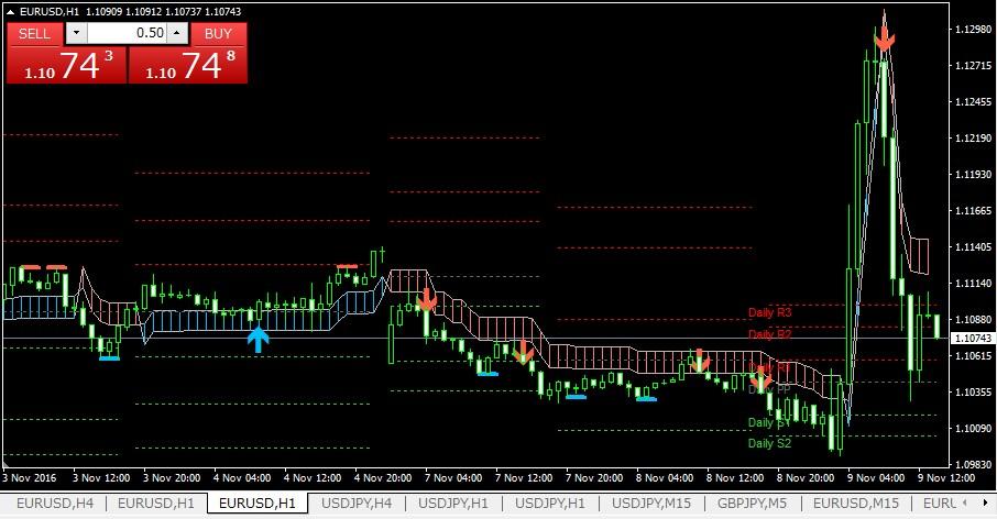 k-swing-trade1109eurusd1h