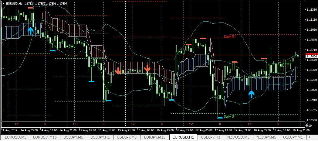主流ツール(K_SwingTrading)で8/21以降のマーケット検証