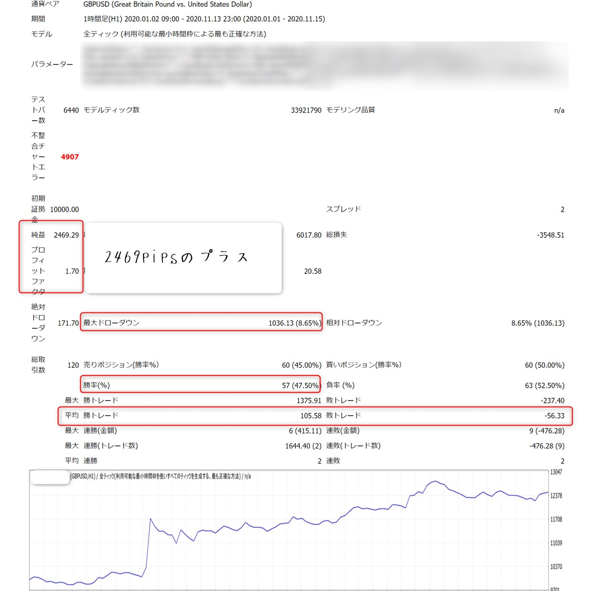 K_SwingTrading_Tool:2020年のバックテスト結果・GBPUSD(2,469pips)