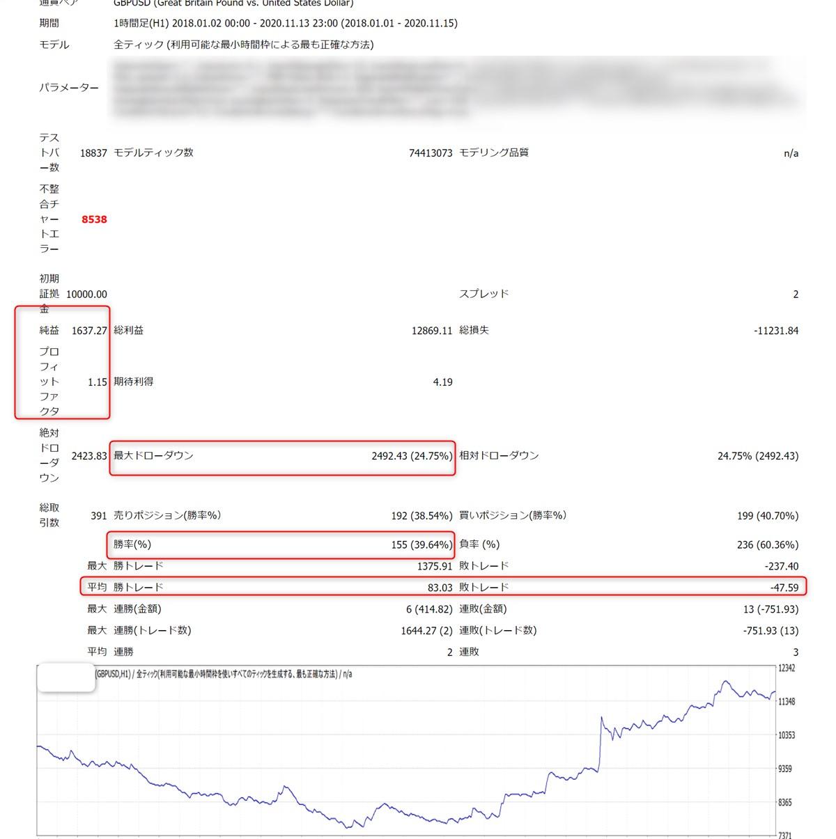 K_SwingTrading_Tool:2018~2020年のバックテスト結果・GBPUSD